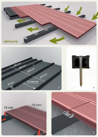 ventilate decking